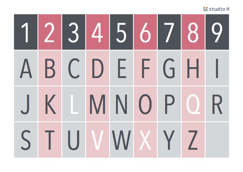 一般的なアルファベット→数字変換表